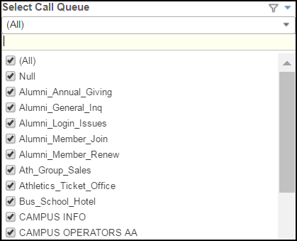 Call Queue List